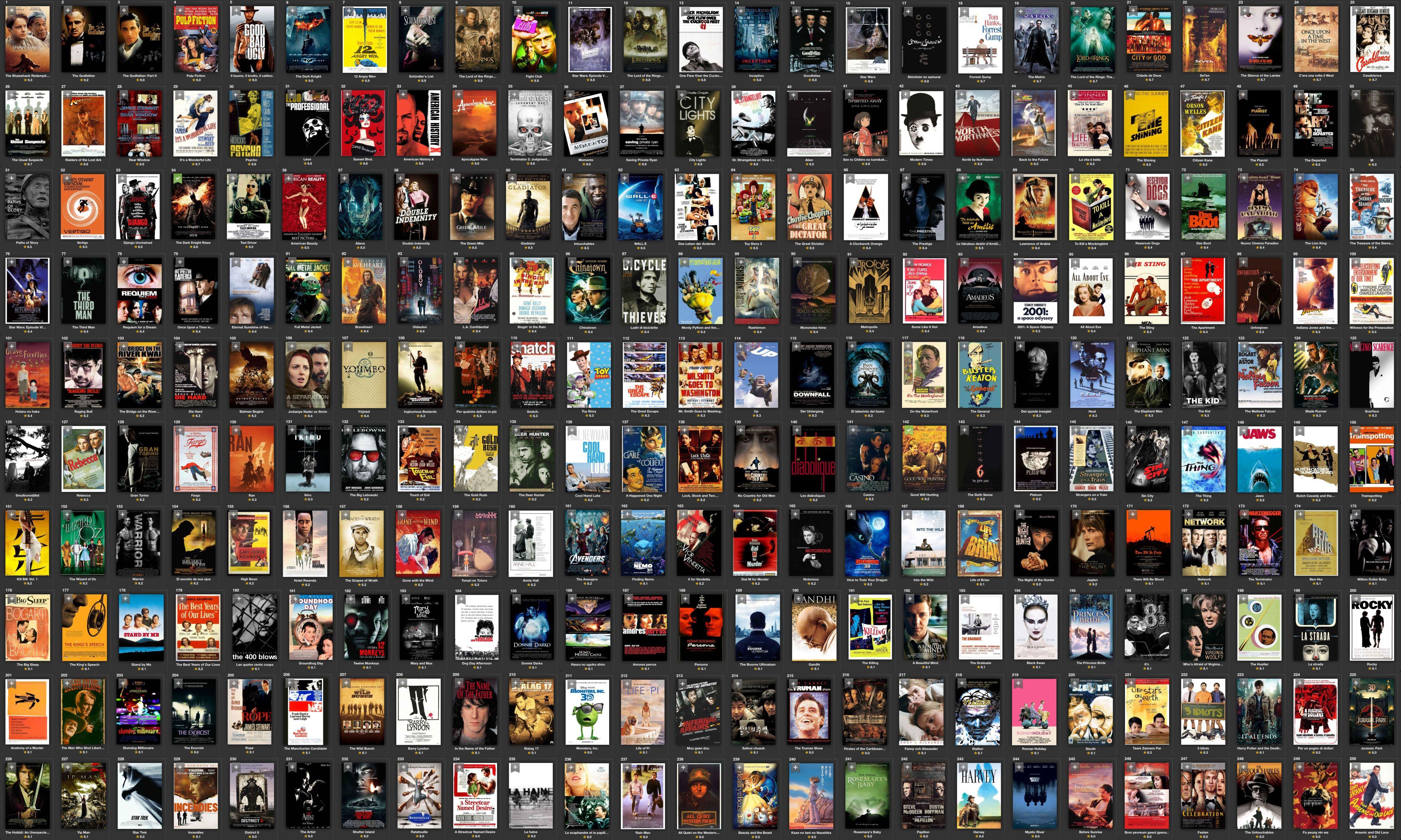 Imdb En Iyi 250 Film